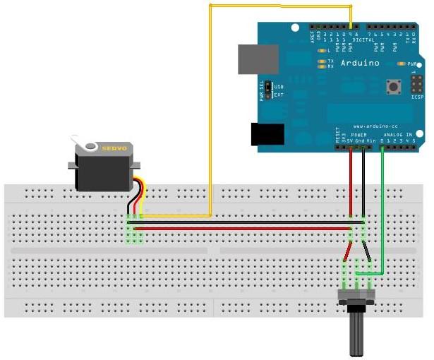 Arduino servo motor tower pro sg compartilhar é